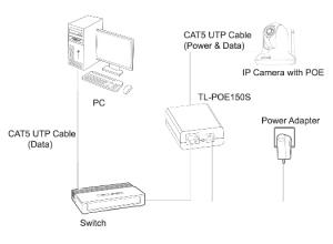 esquema conexion kit poe