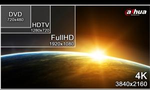 càmaras de videovigilancia 4K