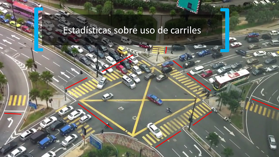 estadisticas uso carriles